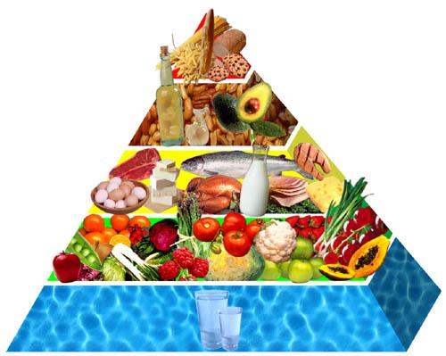 Diagram_zone_pyramid